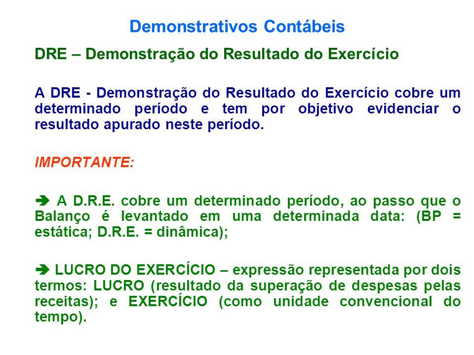 Demonstrativos Contábeis DRE – Demonstração do Resultado do Exercício A DRE - Demonstração do Resultado do Exercício cobre um determinado período e te
