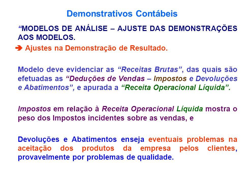 Demonstrativos Contábeis MODELOS DE ANÁLISE – AJUSTE DAS DEMONSTRAÇÕES AOS MODELOS. Ajustes na Demonstração de Resultado. Modelo deve evidenciar as Re
