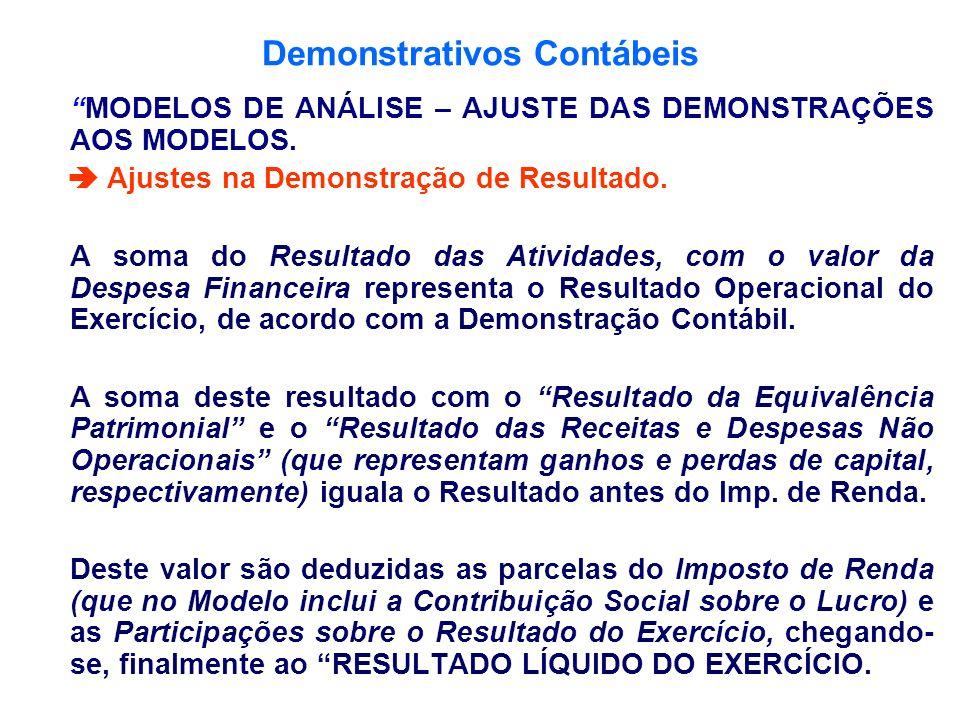 Demonstrativos Contábeis MODELOS DE ANÁLISE – AJUSTE DAS DEMONSTRAÇÕES AOS MODELOS. Ajustes na Demonstração de Resultado. A soma do Resultado das Ativ