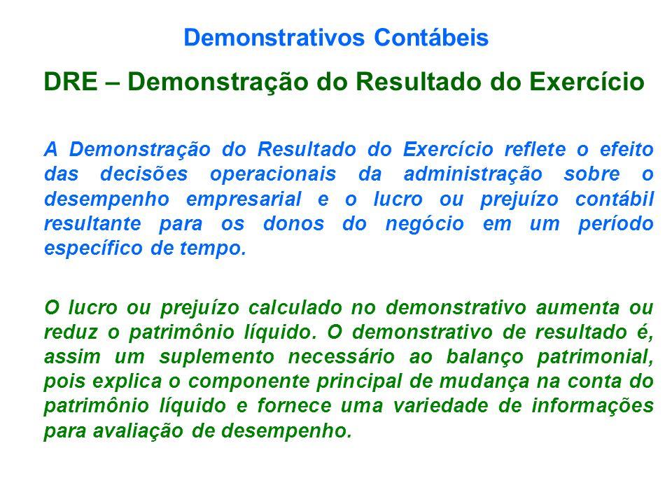 Demonstrativos Contábeis DRE – Demonstração do Resultado do Exercício A Demonstração do Resultado do Exercício reflete o efeito das decisões operacion
