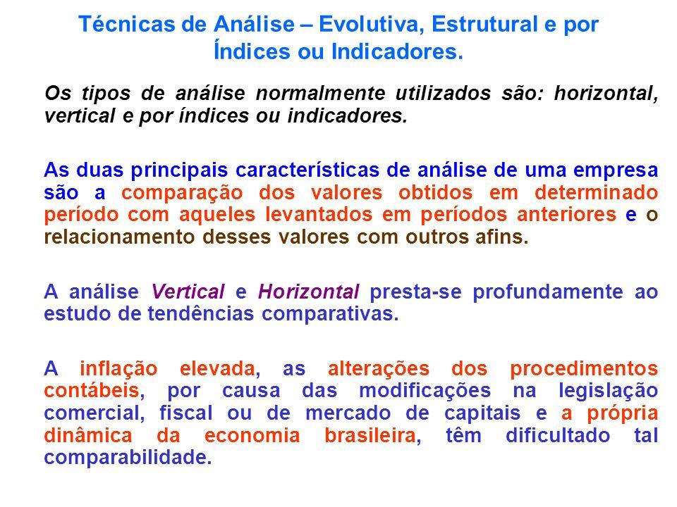 Técnicas de Análise – Evolutiva, Estrutural e por Índices ou Indicadores. Os tipos de análise normalmente utilizados são: horizontal, vertical e por í