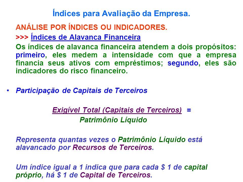 Índices para Avaliação da Empresa. ANÁLISE POR ÍNDICES OU INDICADORES. >>> Índices de Alavanca Financeira Os índices de alavanca financeira atendem a