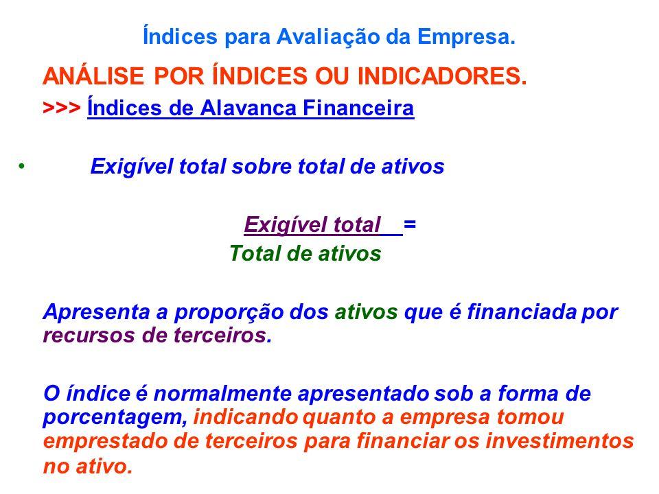 Índices para Avaliação da Empresa. ANÁLISE POR ÍNDICES OU INDICADORES. >>> Índices de Alavanca Financeira Exigível total sobre total de ativos Exigíve