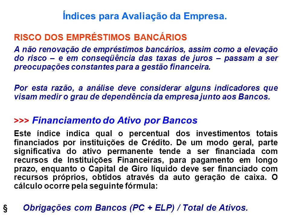 Índices para Avaliação da Empresa. RISCO DOS EMPRÉSTIMOS BANCÁRIOS A não renovação de empréstimos bancários, assim como a elevação do risco – e em con