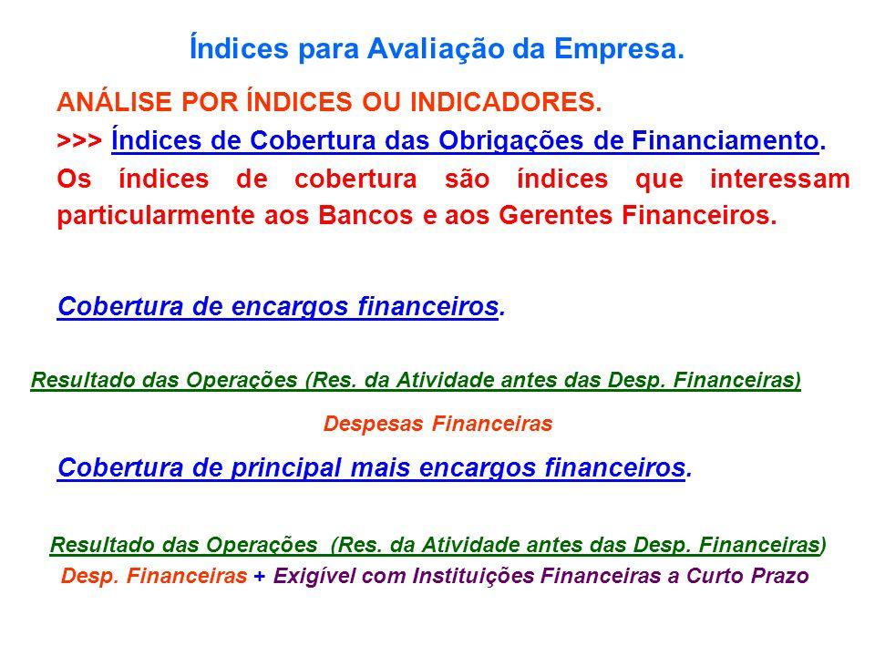 Índices para Avaliação da Empresa. ANÁLISE POR ÍNDICES OU INDICADORES. >>> Índices de Cobertura das Obrigações de Financiamento. Os índices de cobertu