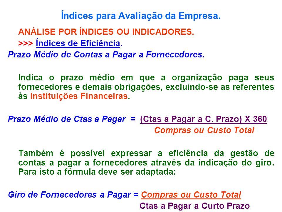Índices para Avaliação da Empresa. ANÁLISE POR ÍNDICES OU INDICADORES. >>> Índices de Eficiência. Prazo Médio de Contas a Pagar a Fornecedores. Indica