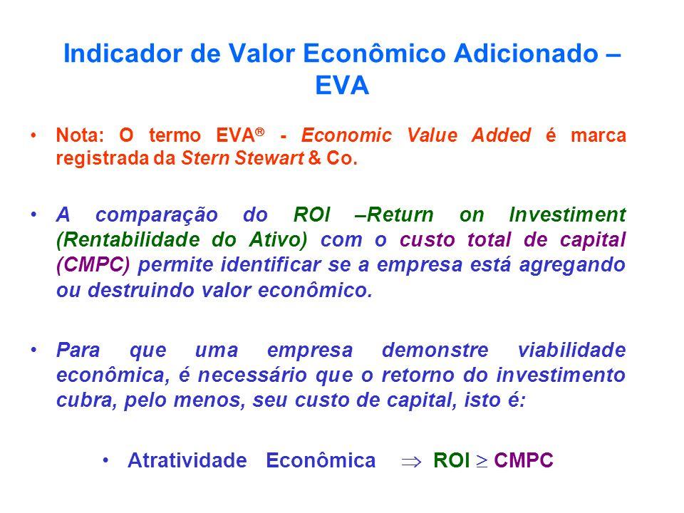 Indicador de Valor Econômico Adicionado – EVA Nota: O termo EVA - Economic Value Added é marca registrada da Stern Stewart & Co. A comparação do ROI –