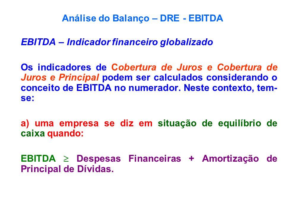 Análise do Balanço – DRE - EBITDA EBITDA – Indicador financeiro globalizado Os indicadores de Cobertura de Juros e Cobertura de Juros e Principal pode