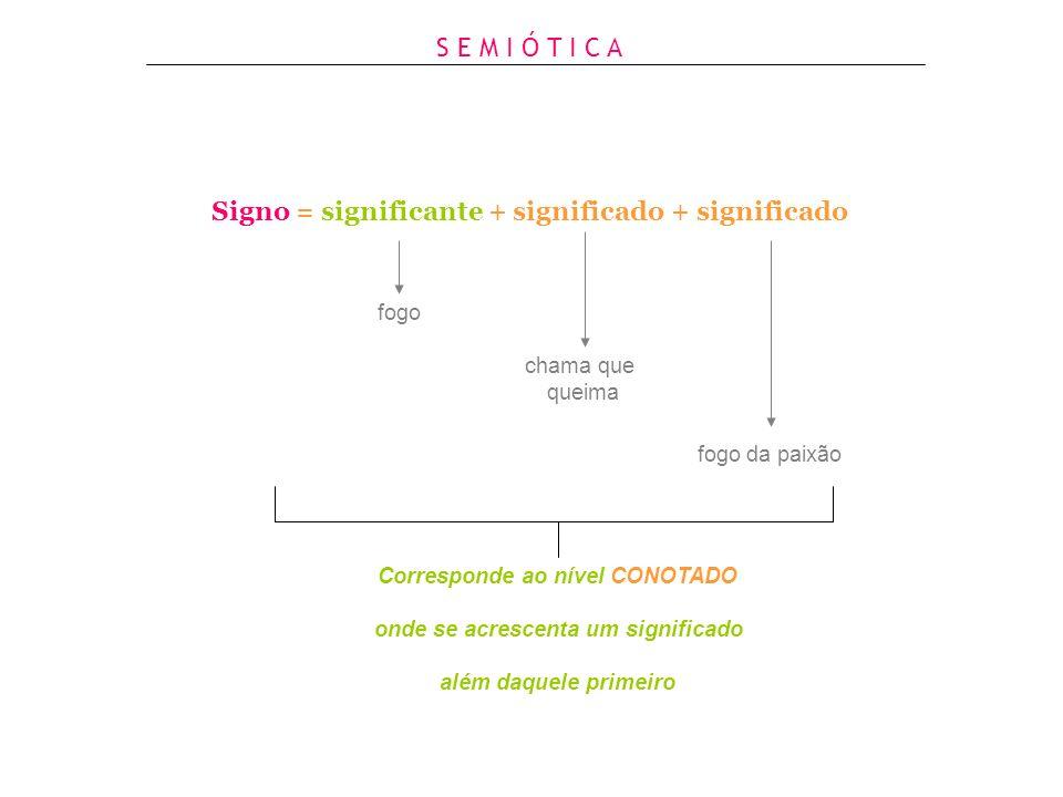 Conotação -Graficamente, o signo conotativo pode vir expresso sob a forma: S E M I Ó T I C A Signo conotativo: significantesignificado significantesig