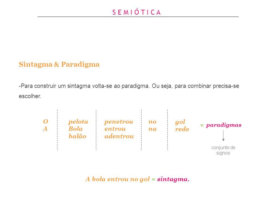 Paradigma -O eixo do sintagma não existe isoladamente, ele vem relacionado a outro eixo: o paradigmático. -Eixo da seleção: selecionar algo de um repe