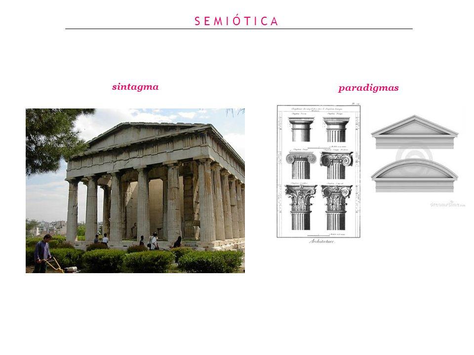Sintagma & Paradigma -Para construir um sintagma volta-se ao paradigma. Ou seja, para combinar precisa-se escolher. S E M I Ó T I C A A bola entrou no