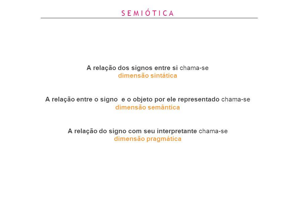 O signo pode ser visto como uma relação triádica na qual algo (um sinal/representamen/significante) faz referência a outro algo (objeto/referente), qu