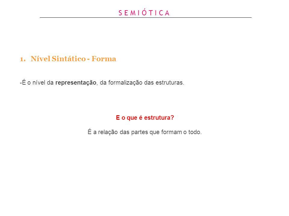 S E M I Ó T I C A 1.Nível Sintático - Forma -Diz respeito ao domínio da informação estética. -Refere-se às partes que compõe a estrutura e às relações
