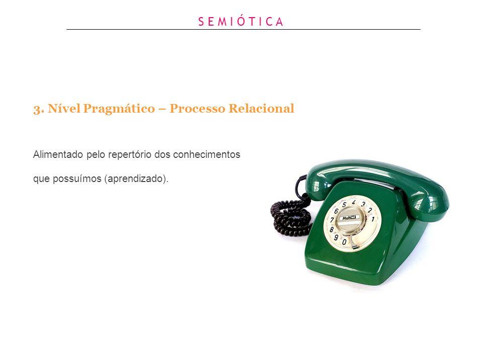 3. Nível Pragmático – Processo Relacional -Nível das relações de uso dos signos. > No design, é analisada a partir do ponto de vista do uso do produto