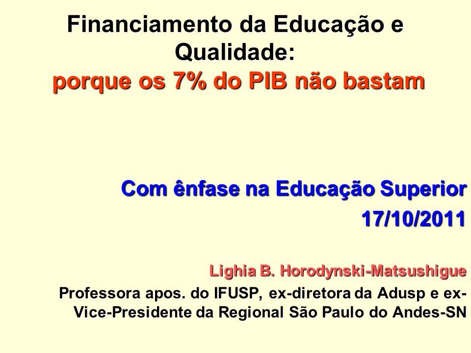 Financiamento da Educação e Qualidade: porque os 7% do PIB não bastam Com ênfase na Educação Superior 17/10/2011 Lighia B.