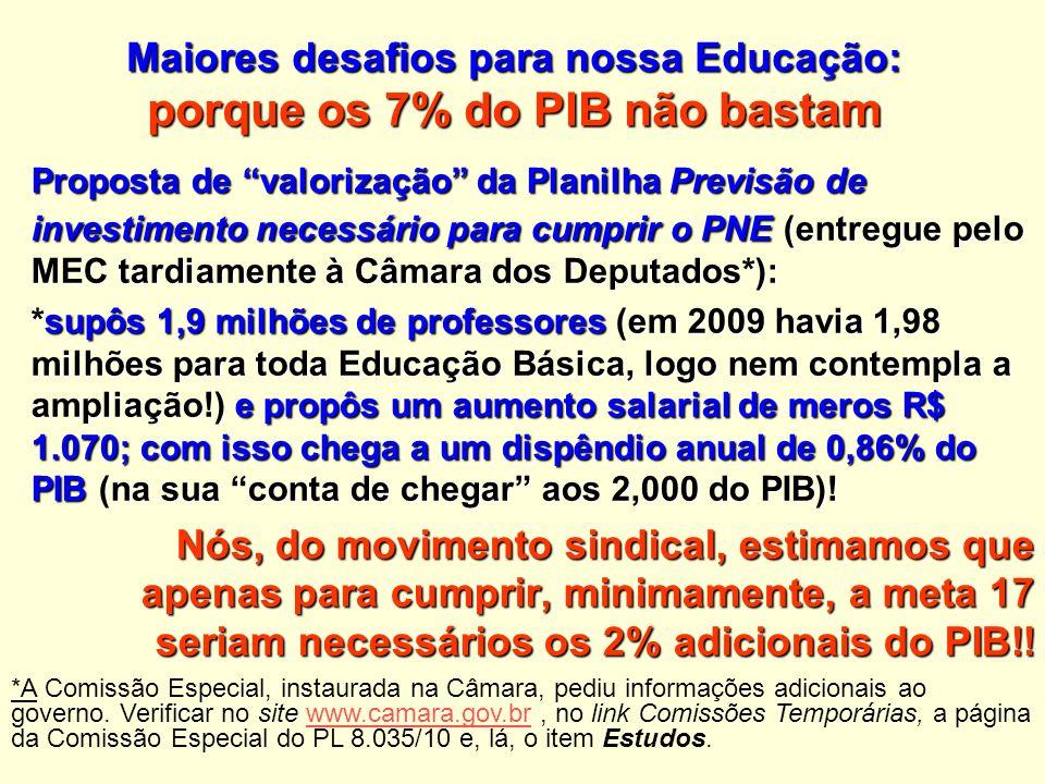 Maiores desafios para nossa Educação: porque os 7% do PIB não bastam Proposta de valorização da Planilha Previsão de investimento necessário para cumprir o PNE (entregue pelo MEC tardiamente à Câmara dos Deputados*): *supôs 1,9 milhões de professores (em 2009 havia 1,98 milhões para toda Educação Básica, logo nem contempla a ampliação!) e propôs um aumento salarial de meros R$ 1.070; com isso chega a um dispêndio anual de 0,86% do PIB (na sua conta de chegar aos 2,000 do PIB).