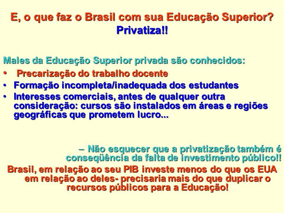 E, o que faz o Brasil com sua Educação Superior.Privatiza!.