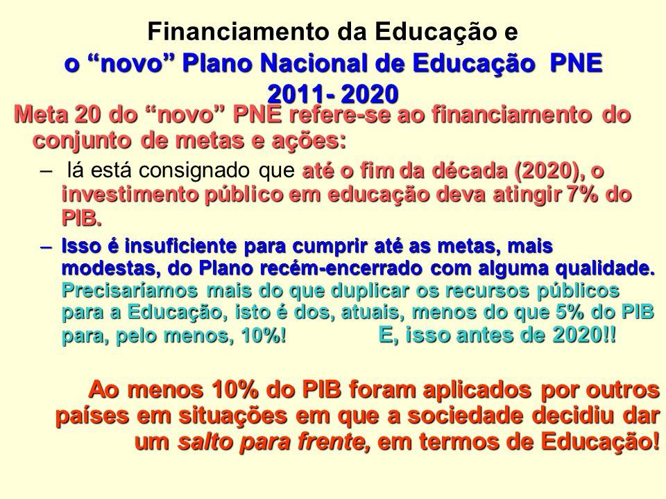 Financiamento da Educação e o novo Plano Nacional de Educação PNE 2011- 2020 Meta 20 do novo PNE refere-se ao financiamento do conjunto de metas e ações: até o fim da década (2020), o investimento público em educação deva atingir 7% do PIB.