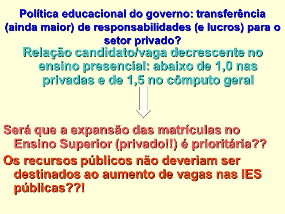 Política educacional do governo: transferência (ainda maior) de responsabilidades (e lucros) para o setor privado.