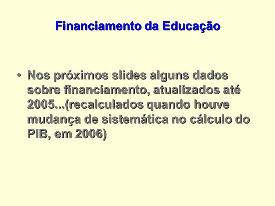 Financiamento da Educação Nos próximos slides alguns dados sobre financiamento, atualizados até 2005...(recalculados quando houve mudança de sistemática no cálculo do PIB, em 2006)Nos próximos slides alguns dados sobre financiamento, atualizados até 2005...(recalculados quando houve mudança de sistemática no cálculo do PIB, em 2006)