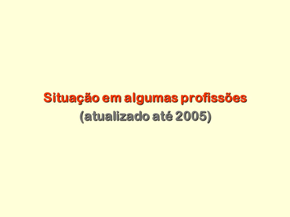 Situação em algumas profissões (atualizado até 2005)