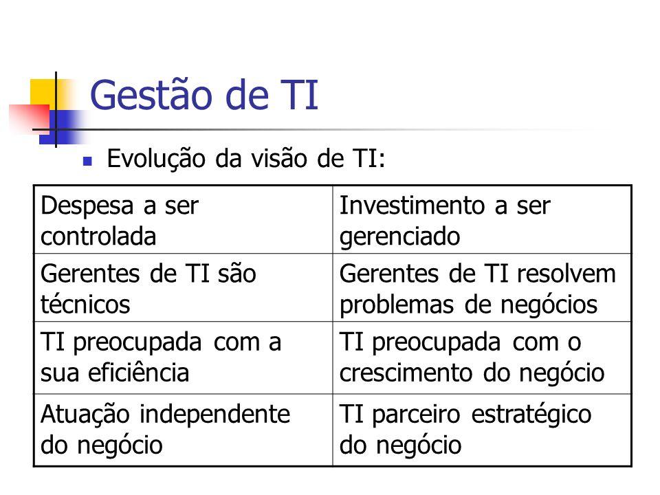Gestão de TI - ITIL Conjunto de melhores práticas capazes de promover a qualidade dos serviços de tecnologia da informação.