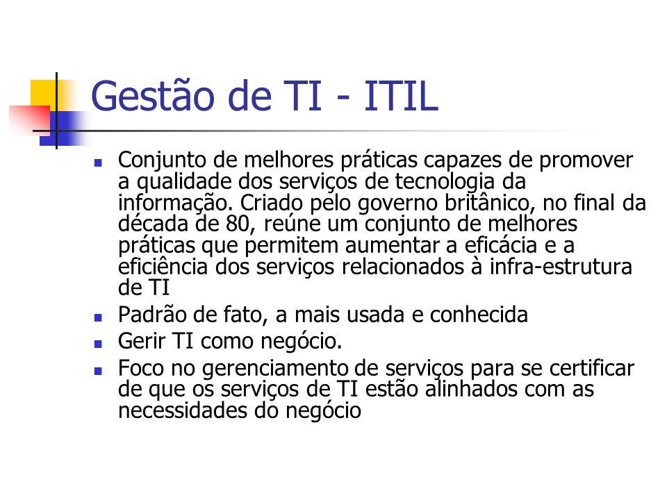 Gestão de TI - COBIT COBIT – Um conjunto de diretrizes baseadas em auditoria para processos, práticas e controles de TI.