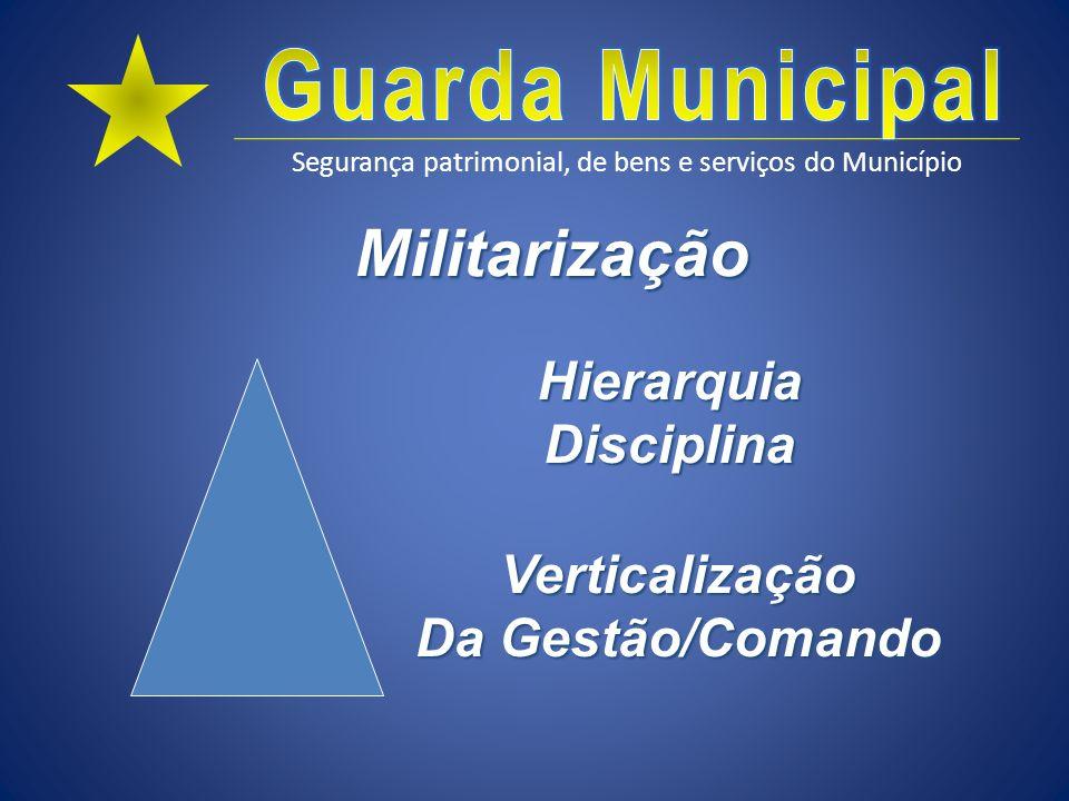 Segurança patrimonial, de bens e serviços do Município Militarização HierarquiaDisciplina Verticalização Da Gestão/Comando