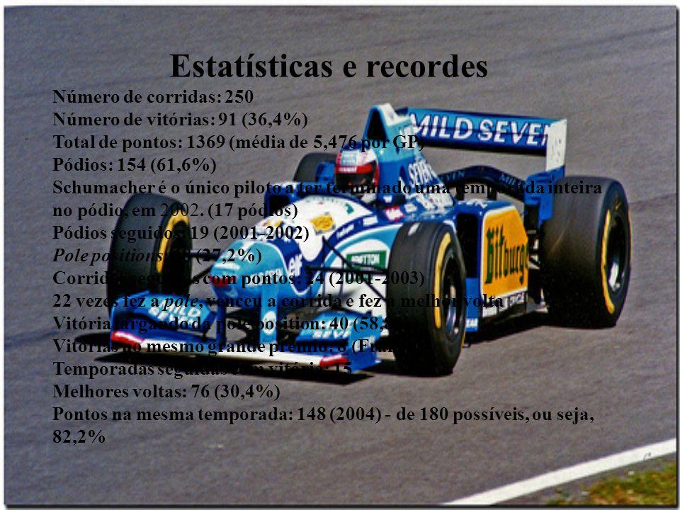 Estatísticas e recordes Número de corridas: 250 Número de vitórias: 91 (36,4%) Total de pontos: 1369 (média de 5,476 por GP) Pódios: 154 (61,6%) Schumacher é o único piloto a ter terminado uma temporada inteira no pódio, em 2002.