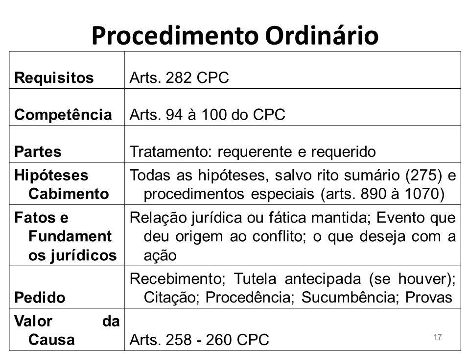 Procedimento Ordinário RequisitosArts.282 CPC CompetênciaArts.
