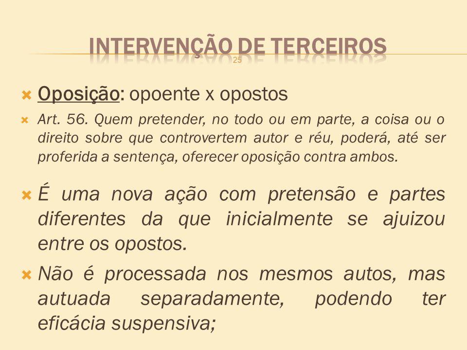 Oposição: opoente x opostos Art.56.