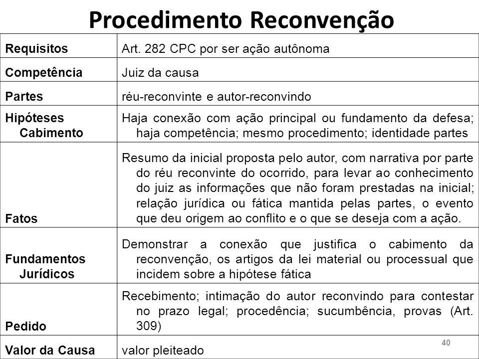 Procedimento Reconvenção RequisitosArt.