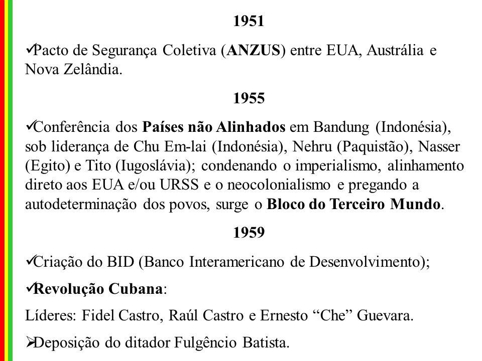 1951 Pacto de Segurança Coletiva (ANZUS) entre EUA, Austrália e Nova Zelândia.