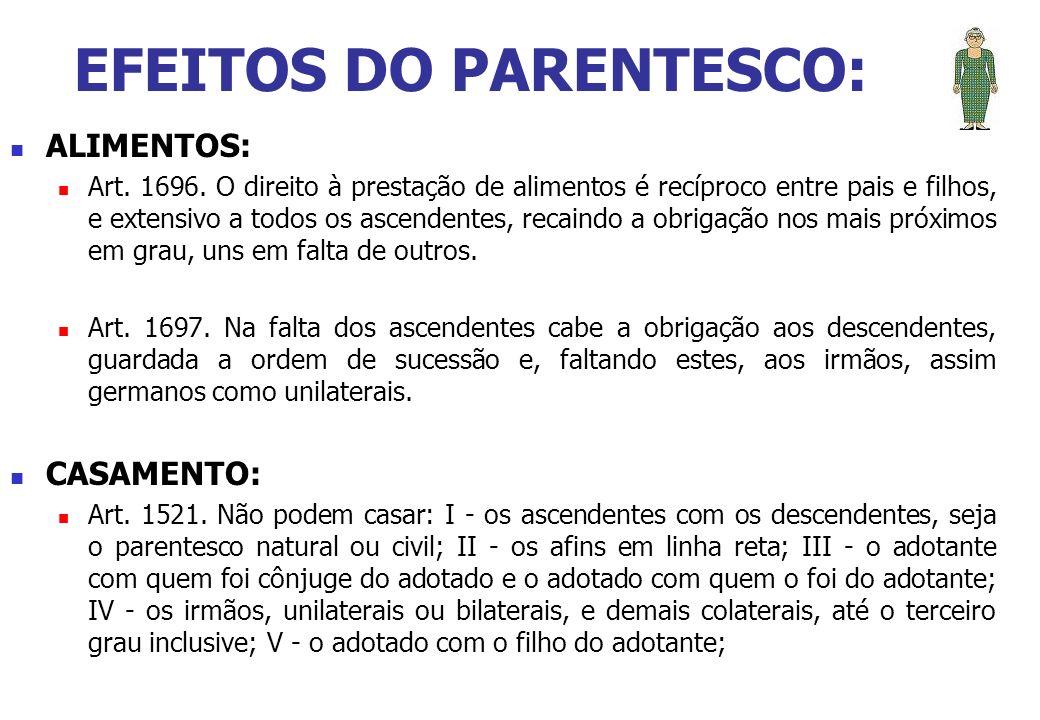 EFEITOS DO PARENTESCO: ALIMENTOS: Art. 1696. O direito à prestação de alimentos é recíproco entre pais e filhos, e extensivo a todos os ascendentes, r