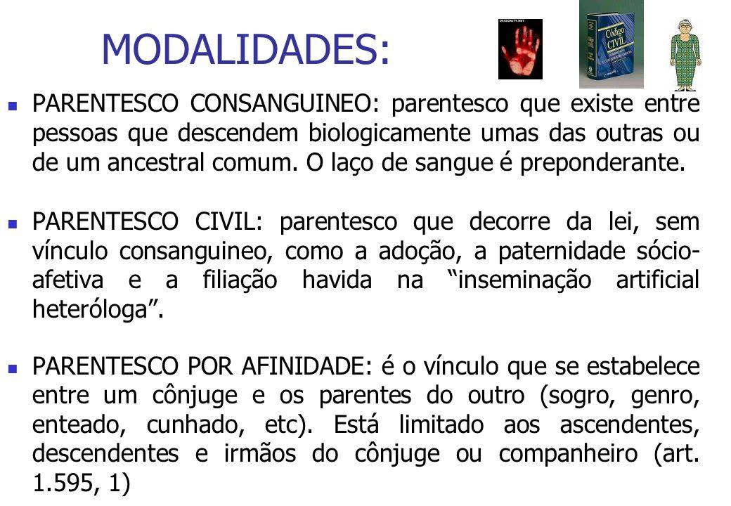MODALIDADES: PARENTESCO CONSANGUINEO: parentesco que existe entre pessoas que descendem biologicamente umas das outras ou de um ancestral comum. O laç