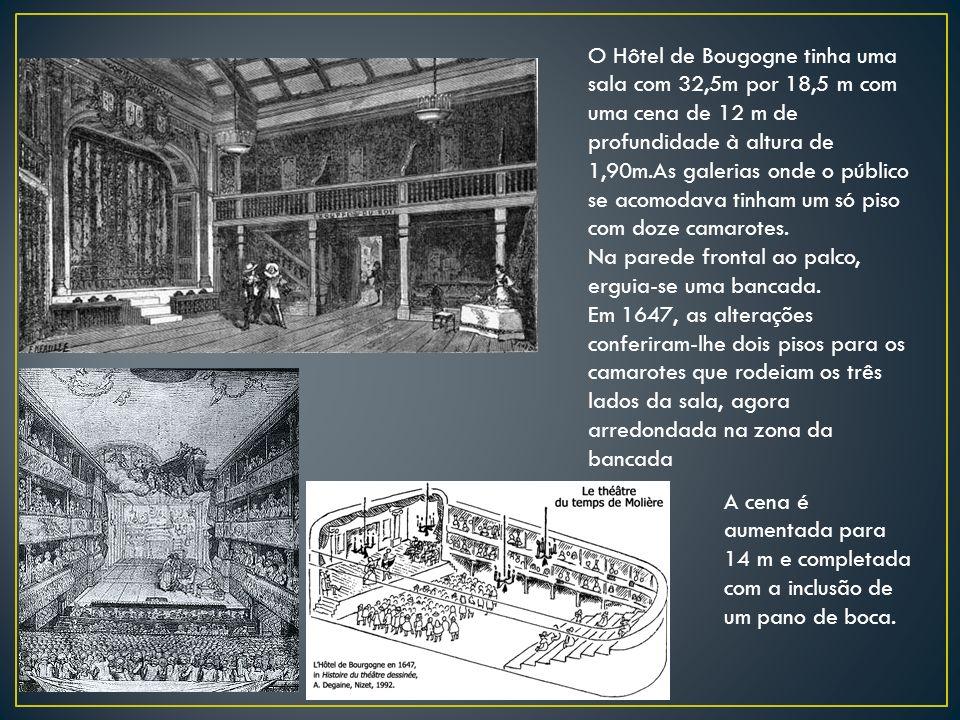 O Hôtel de Bougogne tinha uma sala com 32,5m por 18,5 m com uma cena de 12 m de profundidade à altura de 1,90m.As galerias onde o público se acomodava