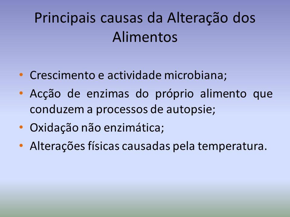 Principais causas da Alteração dos Alimentos Crescimento e actividade microbiana; Acção de enzimas do próprio alimento que conduzem a processos de aut