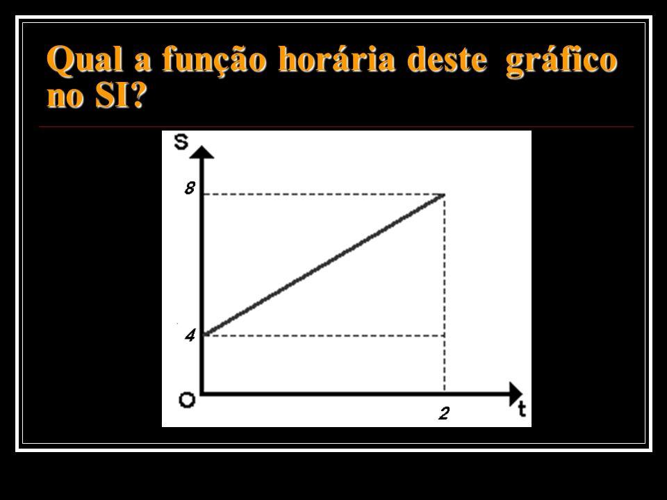 Qual a função horária deste gráfico no SI?