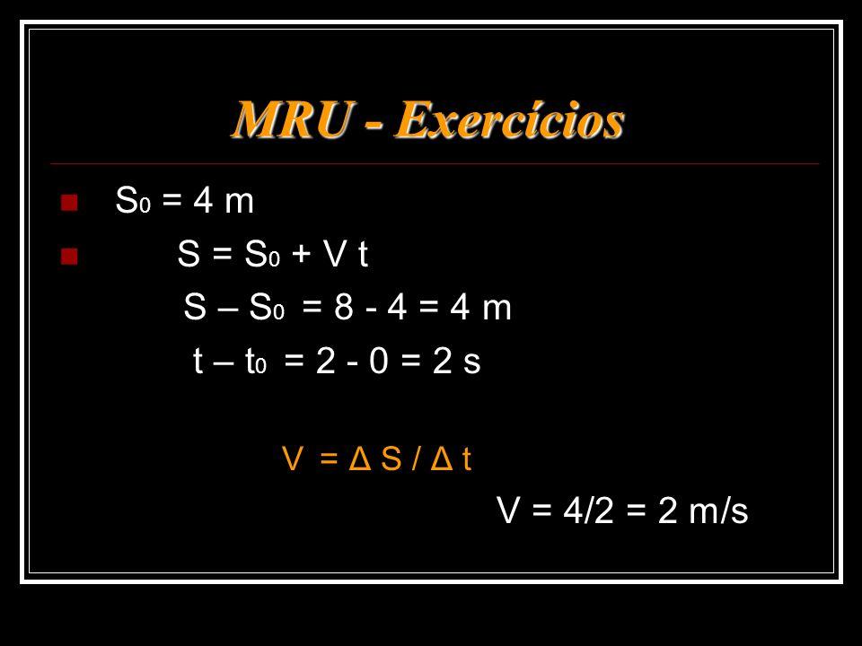 MRU - Exercícios S 0 = 4 m S = S 0 + V t S – S 0 = 8 - 4 = 4 m t – t 0 = 2 - 0 = 2 s V = Δ S / Δ t V = 4/2 = 2 m/s