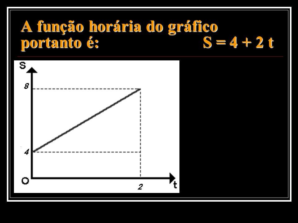 A função horária do gráfico portanto é: S = 4 + 2 t A função horária do gráfico portanto é: S = 4 + 2 t