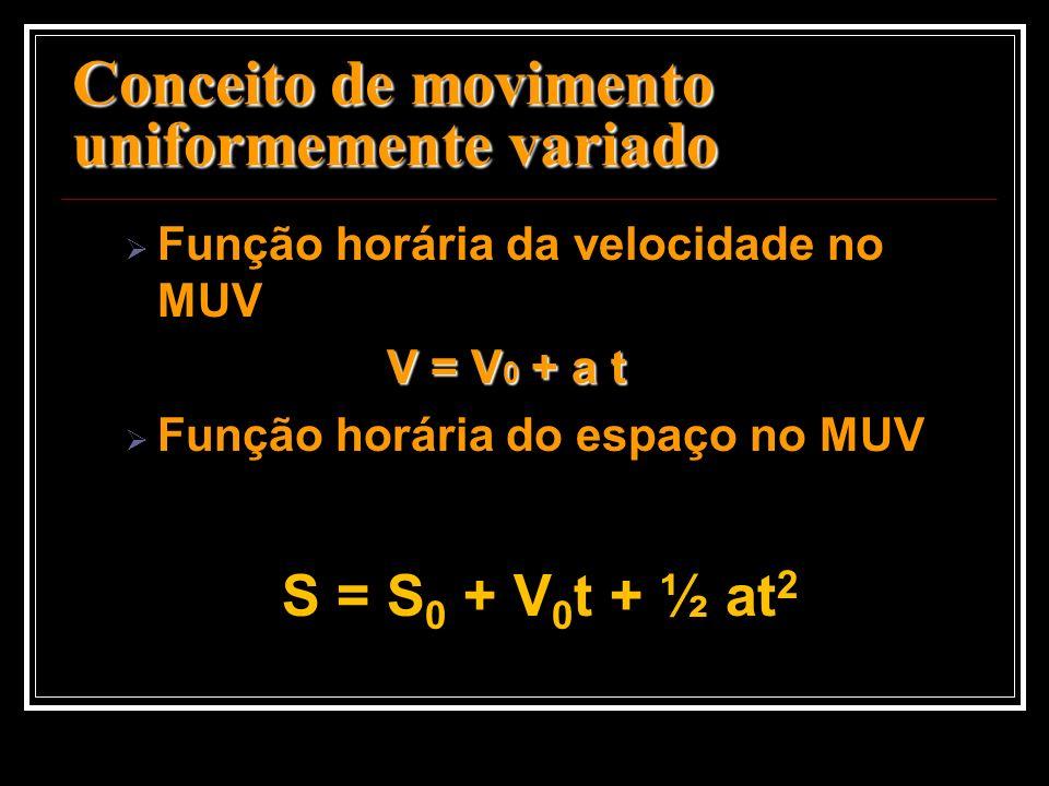 Conceito de movimento uniformemente variado Função horária da velocidade no MUV V = V 0 + a t V = V 0 + a t Função horária do espaço no MUV S = S 0 +