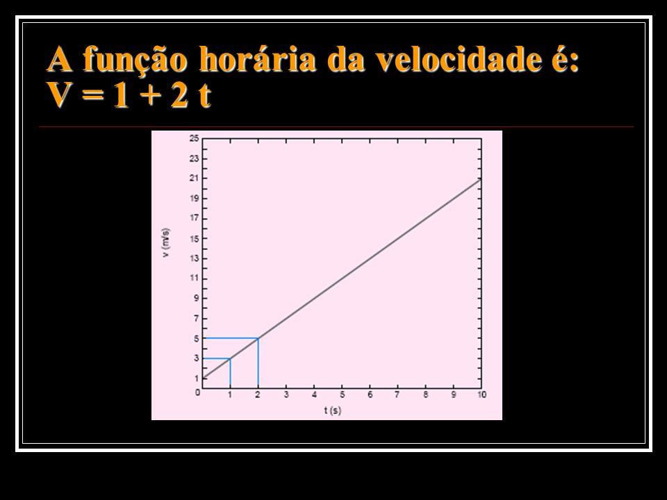 A função horária da velocidade é: V = 1 + 2 t A função horária da velocidade é: V = 1 + 2 t