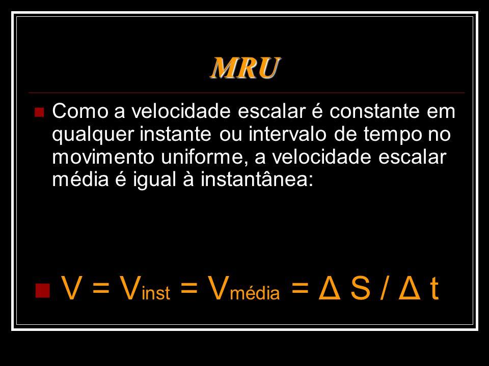 MRU MRU Como a velocidade escalar é constante em qualquer instante ou intervalo de tempo no movimento uniforme, a velocidade escalar média é igual à i