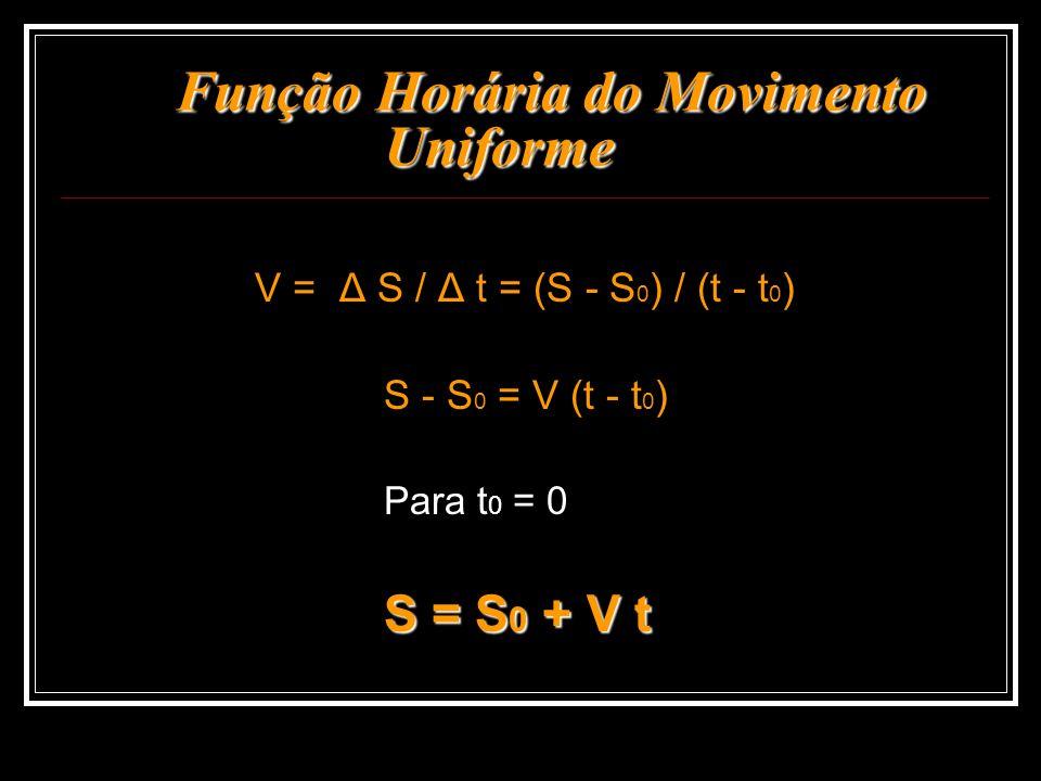Função Horária do Movimento Uniforme V = Δ S / Δ t = (S - S 0 ) / (t - t 0 ) S - S 0 = V (t - t 0 ) Para t 0 = 0 S = S 0 + V t S = S 0 + V t