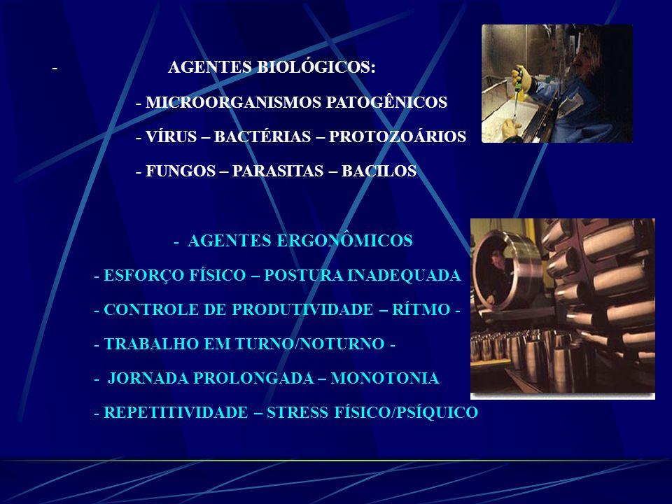 - AGENTES BIOLÓGICOS: - MICROORGANISMOS PATOGÊNICOS - VÍRUS – BACTÉRIAS – PROTOZOÁRIOS - FUNGOS – PARASITAS – BACILOS - AGENTES ERGONÔMICOS - ESFORÇO