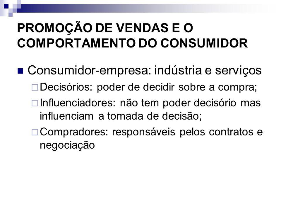 PROMOÇÃO DE VENDAS E O COMPORTAMENTO DO CONSUMIDOR Consumidor-empresa: indústria e serviços Decisórios: poder de decidir sobre a compra; Influenciador