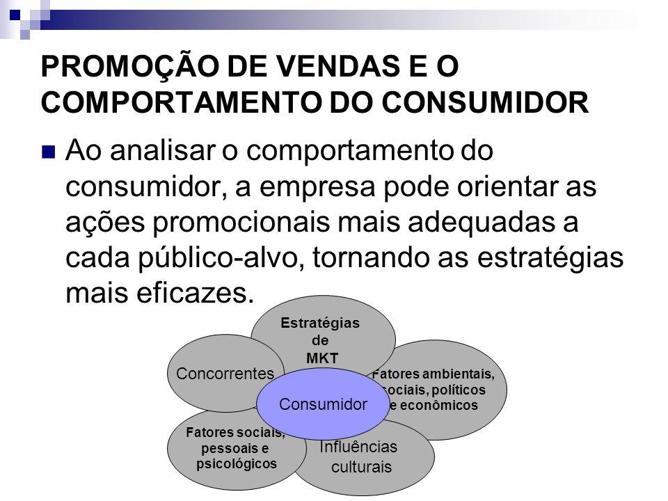 Fatores ambientais, sociais, políticos e econômicos PROMOÇÃO DE VENDAS E O COMPORTAMENTO DO CONSUMIDOR Ao analisar o comportamento do consumidor, a em