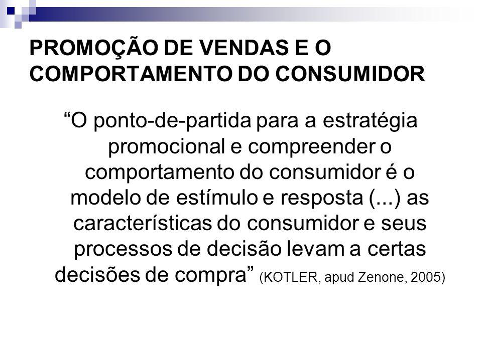 PROMOÇÃO DE VENDAS E O COMPORTAMENTO DO CONSUMIDOR O ponto-de-partida para a estratégia promocional e compreender o comportamento do consumidor é o mo
