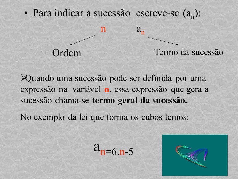 Para indicar a sucessão escreve-se (a n ): n a n Ordem Termo da sucessão Quando uma sucessão pode ser definida por uma expressão na variável n, essa e