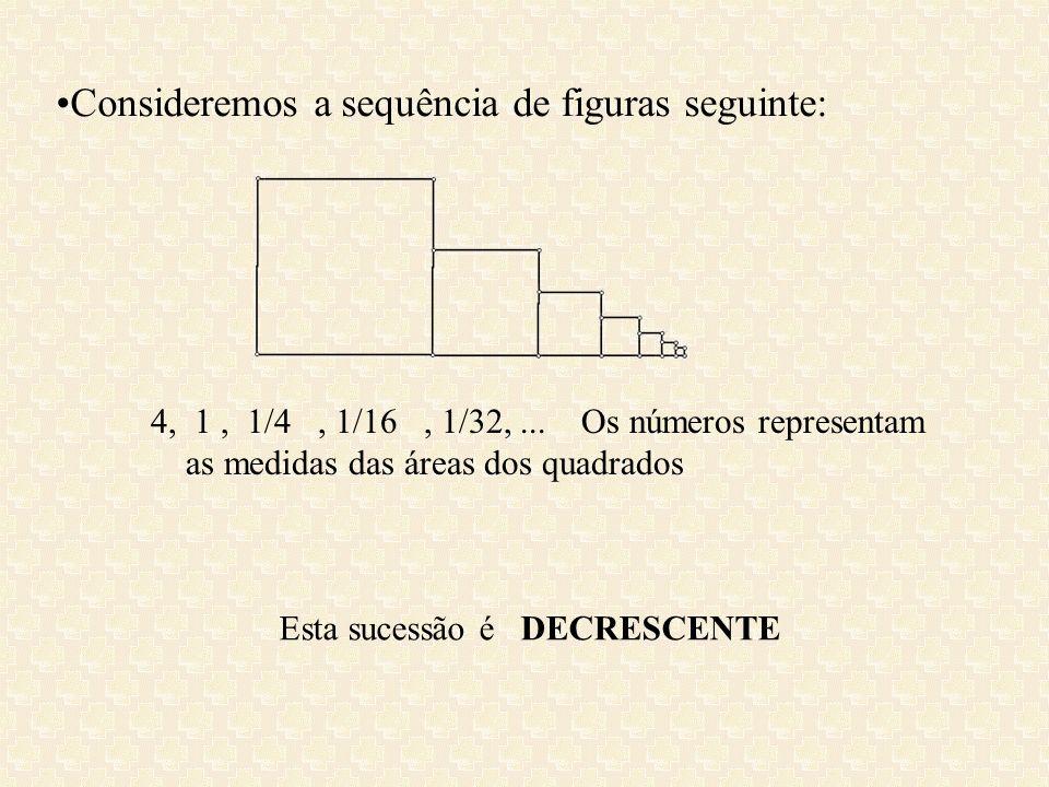Consideremos a sequência de figuras seguinte: 4, 1, 1/4, 1/16, 1/32,... Os números representam as medidas das áreas dos quadrados Esta sucessão é DECR